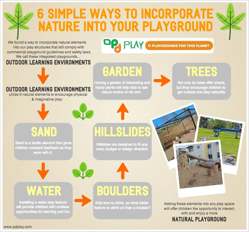 PDPlay 6 Simple Ways to Incorporate Nature Into Your Playground