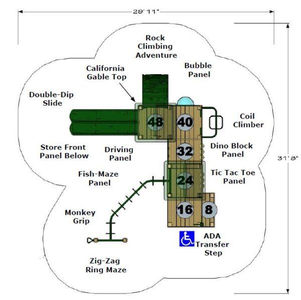 Sequoia 2D