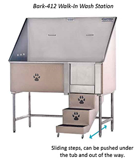 Dog Wash Stations